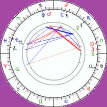 Hadonoš – 13. znamení zvěrokruhu?